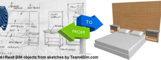 Archicad BIM services (modeling, drafting)